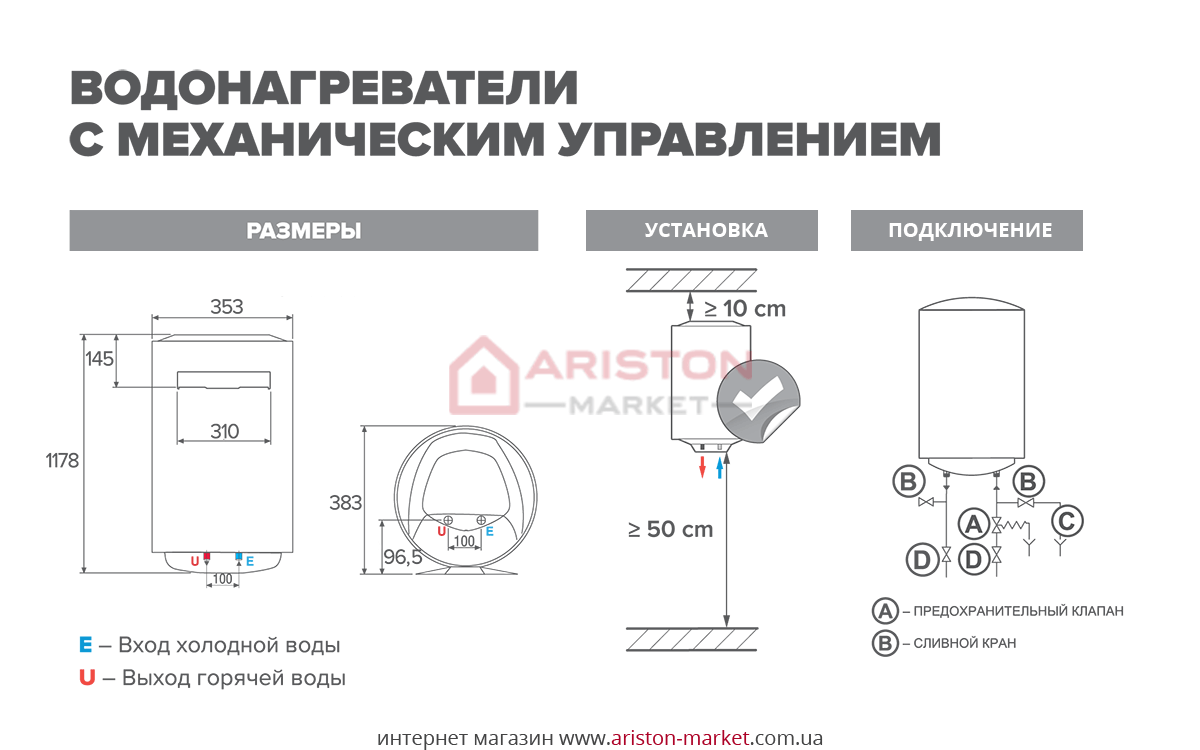 Ariston ABS PRO R 80 V Slim схема, габарити, креслення