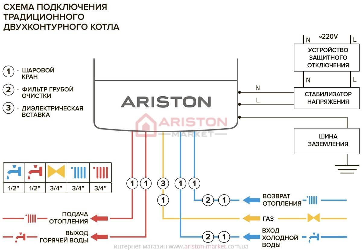 Ariston Alteas X 35 FF NG монтаж, схема, креслення