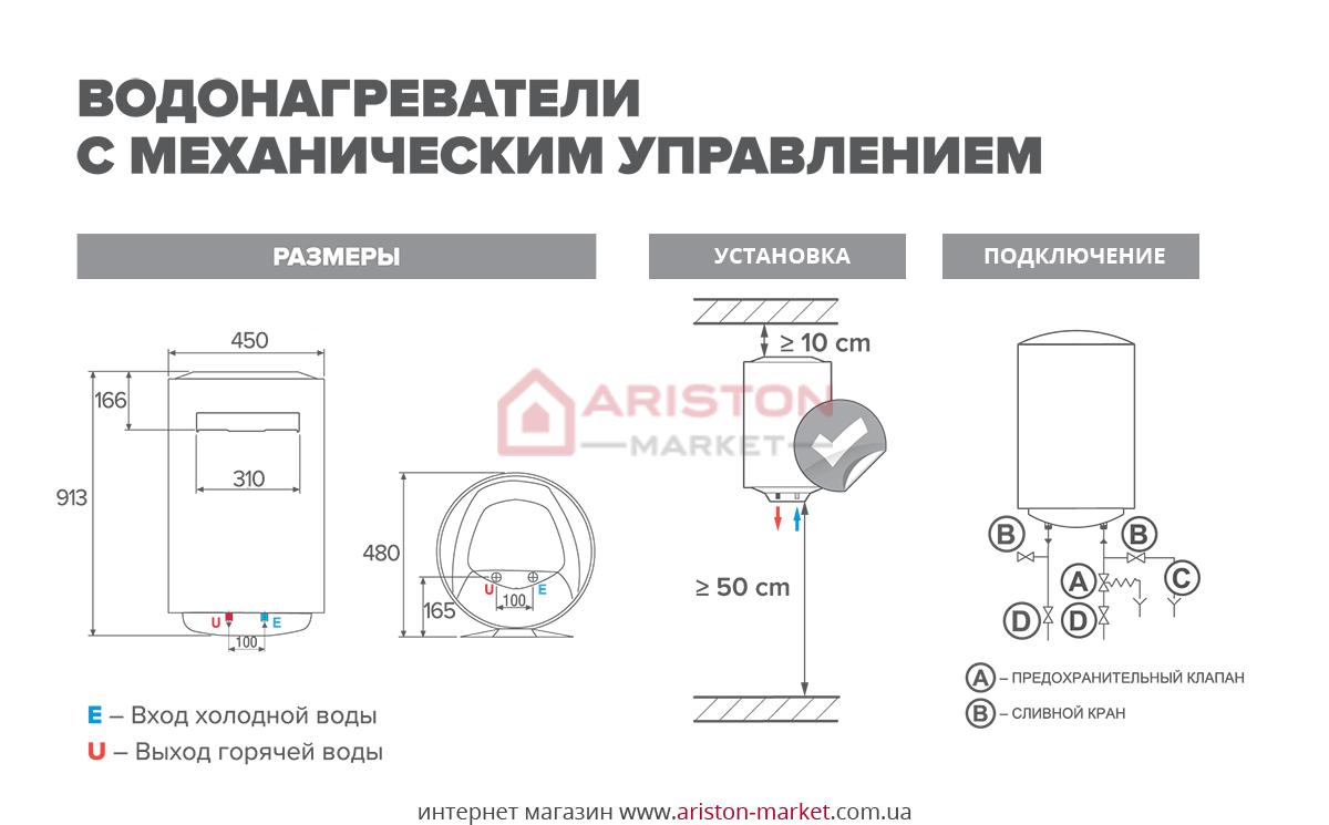 Ariston BLU R 100 V схема, габарити, креслення