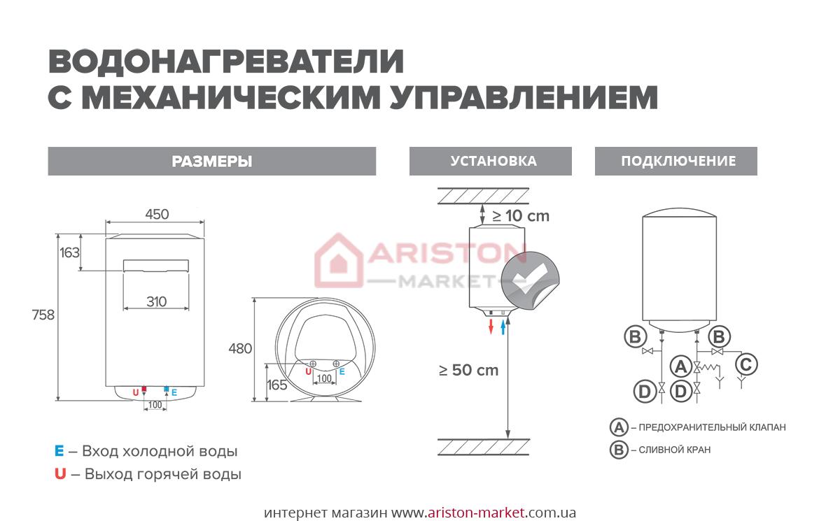 Ariston BLU R 80 V схема, габарити, креслення