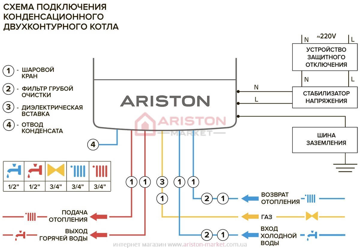 Ariston Clas Premium EVO 24 NG монтаж, схема, чертеж